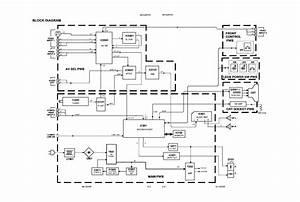 Jvc Av N29703sch Service Manual Download  Schematics