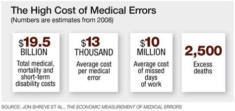 experts    medicaid savings strategies