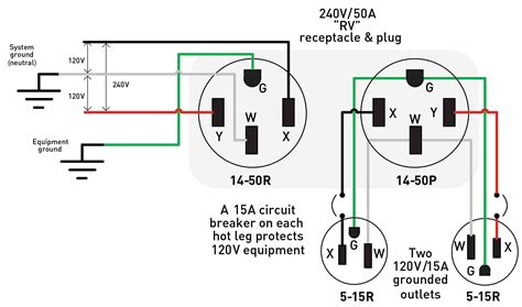 new 220v welder wiring diagram diagram diagram