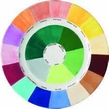 les couleurs dans les expressions courantes reponses en With commentaire preparer une couleur de peinture 2 dans la couleur colleurs de couleurs les elaves du