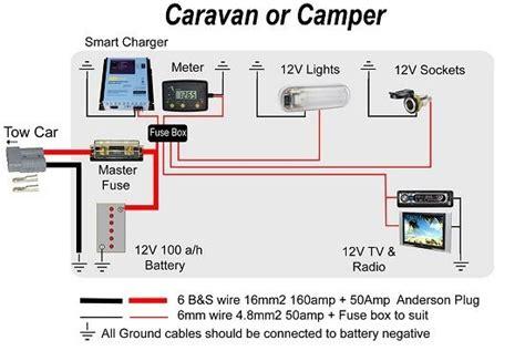 caravan camper battery charging  exploroz articles