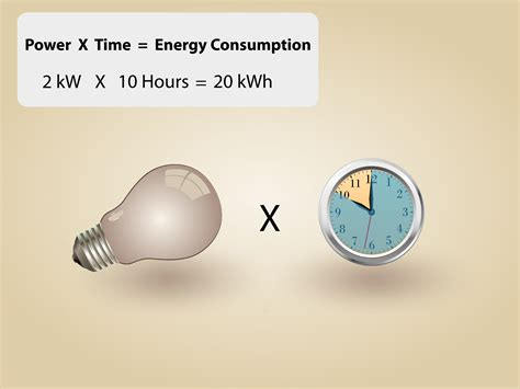 how to calculate kilowatts used by light bulbs 3 steps