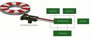 A Guide To The Applications Of Hall Effect And Reed Switch