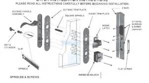 glacier bay kitchen faucet replacement parts door parts diagram gate parts diagram elsavadorla