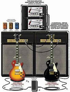 Guitar Rigs Archives