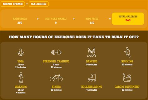 This Is How Much Exercise It Takes To Burn Off A McDonald ...