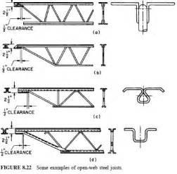 Metal Floor Joist Bridging by Design Of Open Web Steel Joists Civil Engineering