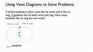 Use Venn Diagrams To Solve Problems