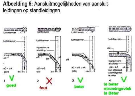 toilet afvoerbocht 90 mm horizontaal aansluiting inbouwreservoir op riool