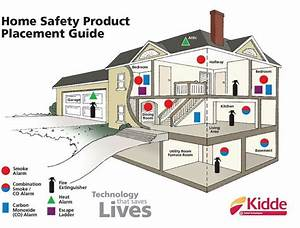 Kidde Battery Operated Smoke Detector With Ionization