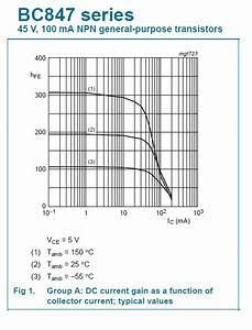 Is this transistor datasheet correct ...