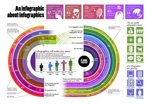Exploiting Infographics For Elt