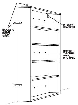 how to secure bookcase to wall protecting your property from earthquakes house web