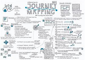 Journey Mapping  U2014 Part 1