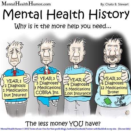 77 Best Images About Mental Illness Humor On Pinterest. Tamil Language Signs Of Stroke. Signage Signs. Evacuation Route Signs. Anak Signs. Posing Emotions Signs. Neutropenia Polymorphonuclear Signs. Infectious Disease Signs. Lpg Signs