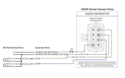 Remote Start Wiring Diagrams For Generators Schematic