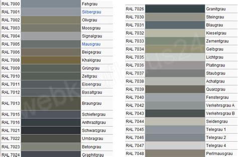 Ral Farben Grautöne by 12 90 Kg 2k Farbe Grau Ral Bodenfarbe Bodenbeschichtung