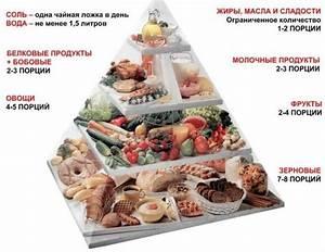 Продукты питания при диабете и гипертонии