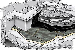 prezzo impermeabilizzazione terrazzo prezzo impermeabilizzazione lastrico solare o terrazzo
