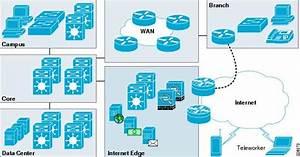 Enterprise Internet Edge Design Guide