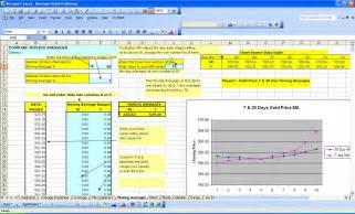 Exle Of Spreadsheet Excel Spreadsheet Exles Calendar Template 2016