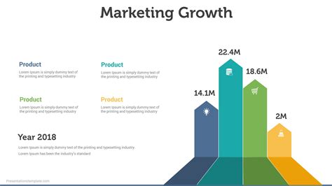 marketing strategy  growth  template