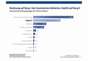 Kauf Auf Rechnung Klarna : kauf auf rechnung so verdoppeln sie ihren umsatz ~ Themetempest.com Abrechnung