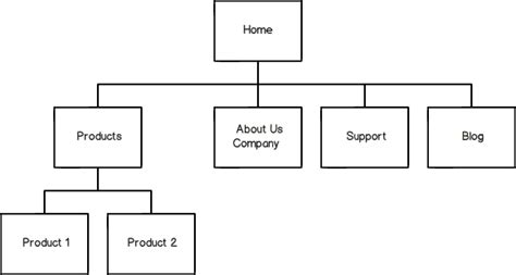 site map working with site maps balsamiq mockups for desktop balsamiq documentation