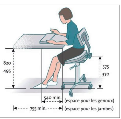 ergonomie poste de travail assis l ergonomie du poste de travail question de d 233 finition