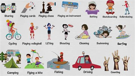 Common Action Words in English