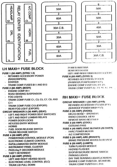 1994 Cadillac Fuse Diagram by 1964 Cadillac Fuse Box Wiring Library