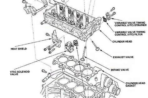 kk hybrid engine build guide tech articles