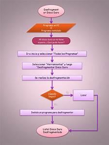 Diagramas De Mantenimiento Presencial Logico