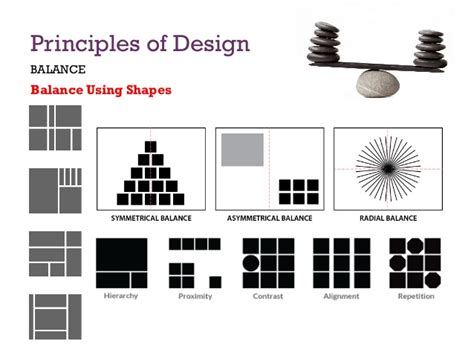 principles  design