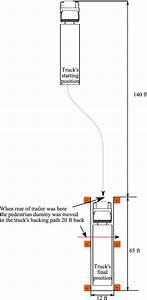 8  Diagram Of Offset Right Backing Maneuver