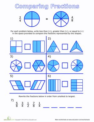 Fraction Fundamentals Comparing Fractions  Worksheet Educationcom