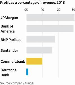 Commerzbank Online Banking English General Business Conditions