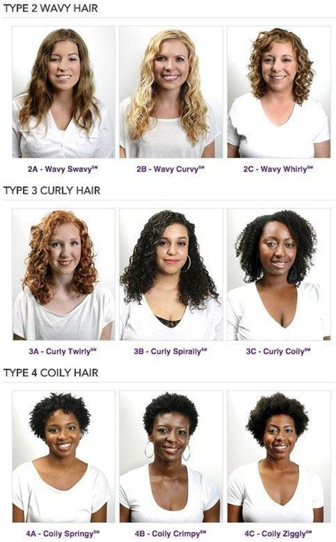 Hair Types by Hey Curly Your Curl Type In 2019 Hair