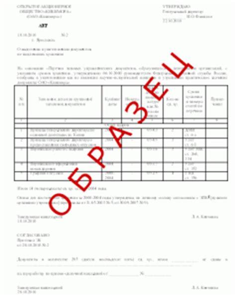 Перечень документов приглашение иностранного гражданина
