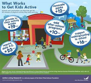 What Works To Get Kids Active Infographic