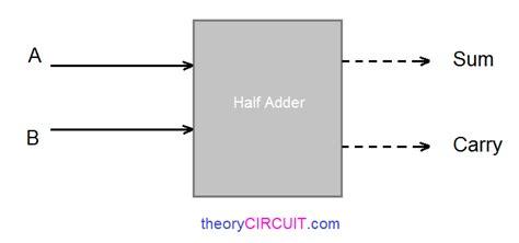 adder circuit diagram
