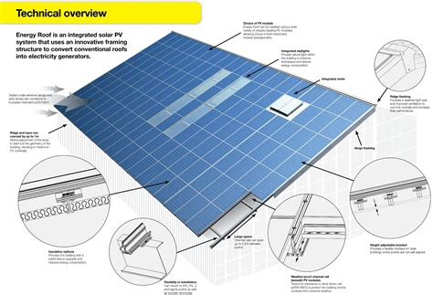 solar energy roof diagram best solar panels