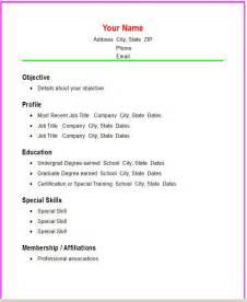 simple resume format pdf india letter writing template 50 proper letter formats letter writing template ielchrisminiaturas
