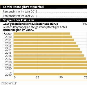 Ertragsanteil Rente 2014 : nachzahlungen so k nnen rentner ihre steuern dr cken welt ~ Lizthompson.info Haus und Dekorationen