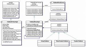 Customizing And Extending Webflow