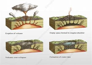 Caldera Formation  Illustration  5444
