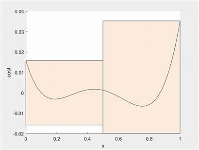Algorithm Pengcheng Zhao Constrained Parallel Bernstein Optimization