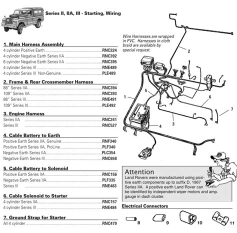 series ii iia iii wiring harnesses cables and connectors rovers land rover parts