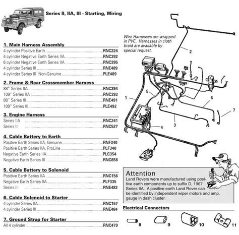 Series Iia Iii Wiring Harnesses Cables