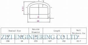 10 Quot Sch 80s Pe Weld On Steel Pipe Caps Seamless Steel